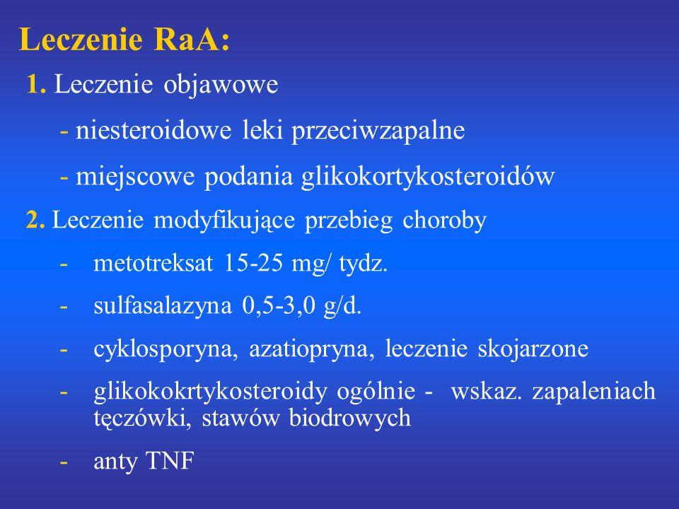Leczenie RaA: 1. Leczenie objawowe - niesteroidowe leki przeciwzapalne