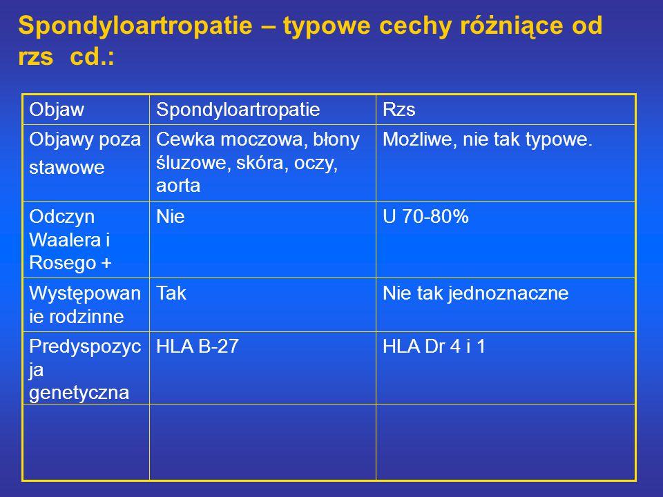 Spondyloartropatie – typowe cechy różniące od rzs cd.: