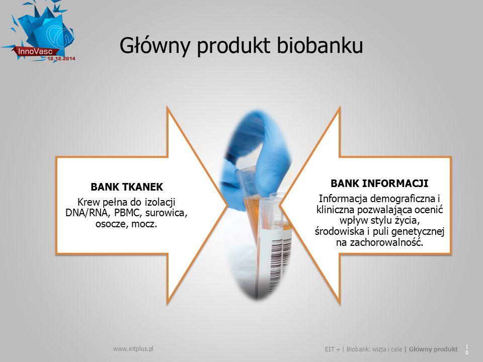 Główny produkt biobanku