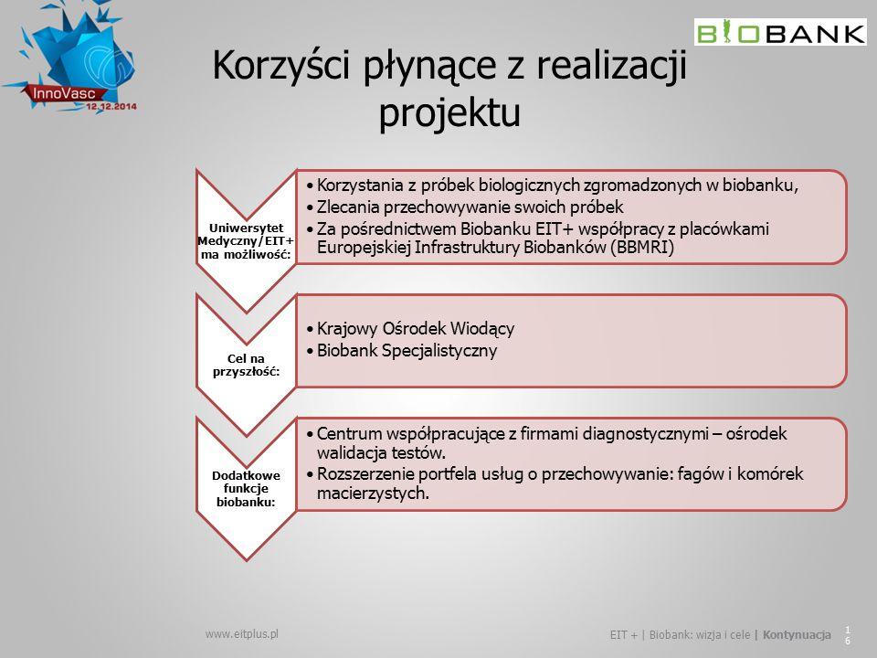Uniwersytet Medyczny/EIT+ ma możliwość: Dodatkowe funkcje biobanku:
