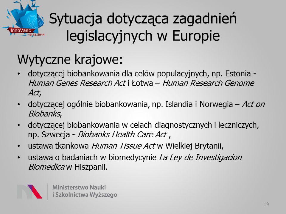 Sytuacja dotycząca zagadnień legislacyjnych w Europie