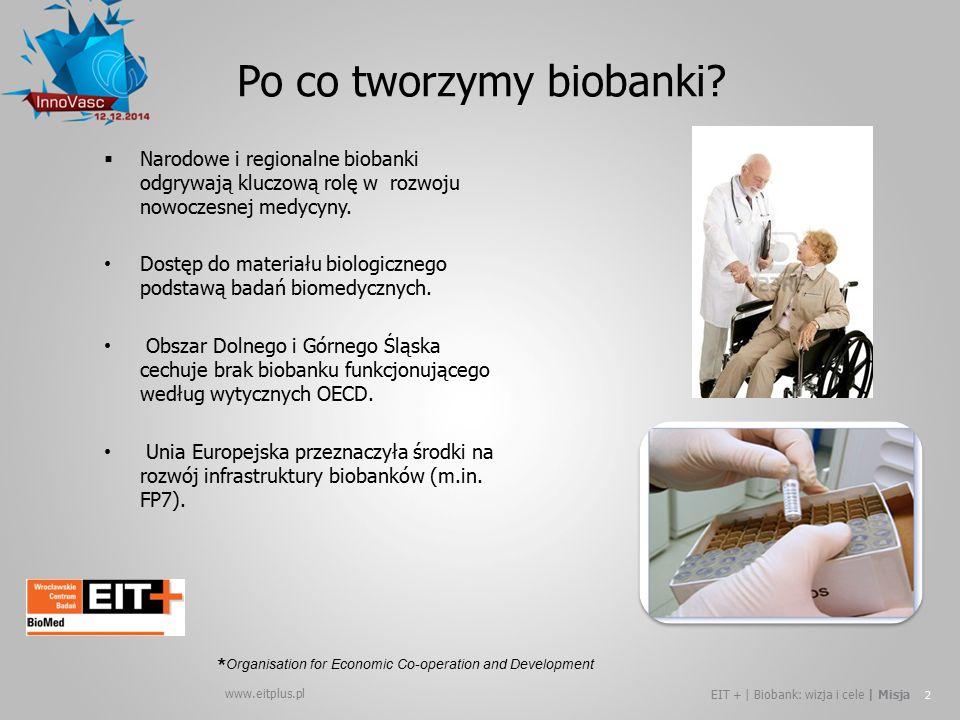 Po co tworzymy biobanki