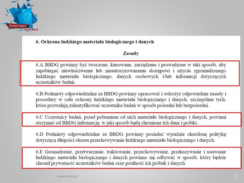 www.eitplus.pl