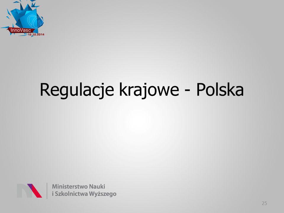 Regulacje krajowe - Polska