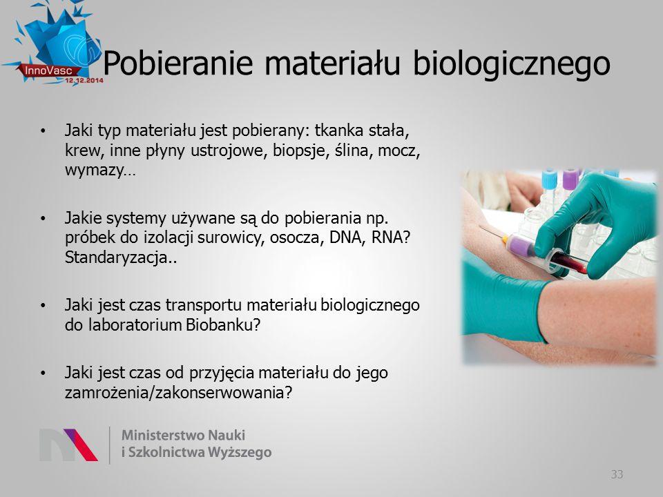 Pobieranie materiału biologicznego