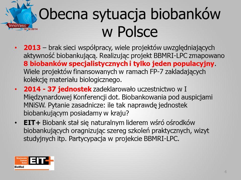 Obecna sytuacja biobanków w Polsce
