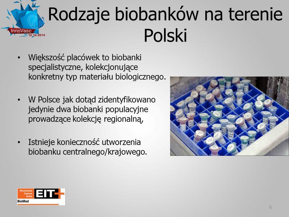 Rodzaje biobanków na terenie Polski