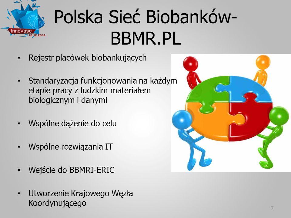 Polska Sieć Biobanków- BBMR.PL