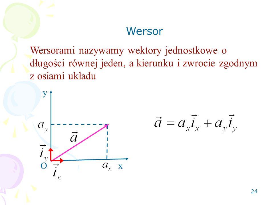 Wersor Wersorami nazywamy wektory jednostkowe o długości równej jeden, a kierunku i zwrocie zgodnym z osiami układu.