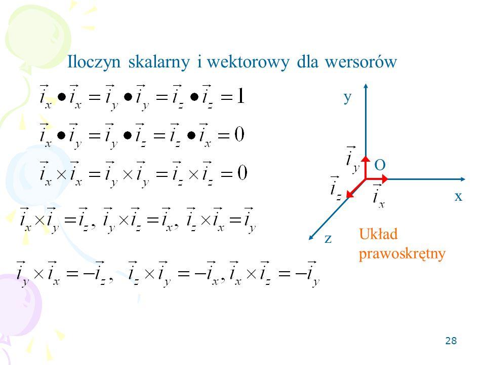 Iloczyn skalarny i wektorowy dla wersorów