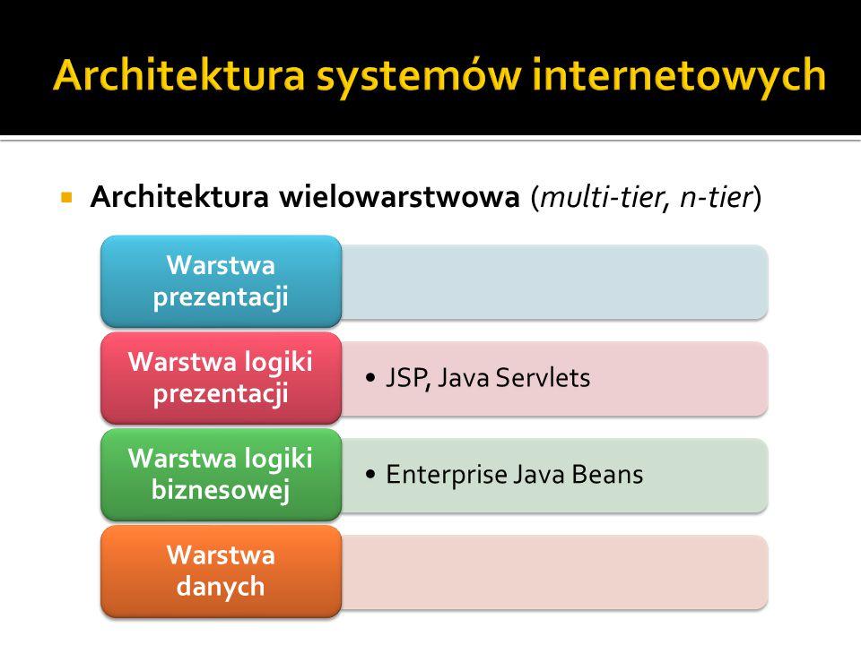 Architektura systemów internetowych