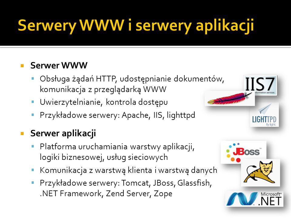 Serwery WWW i serwery aplikacji