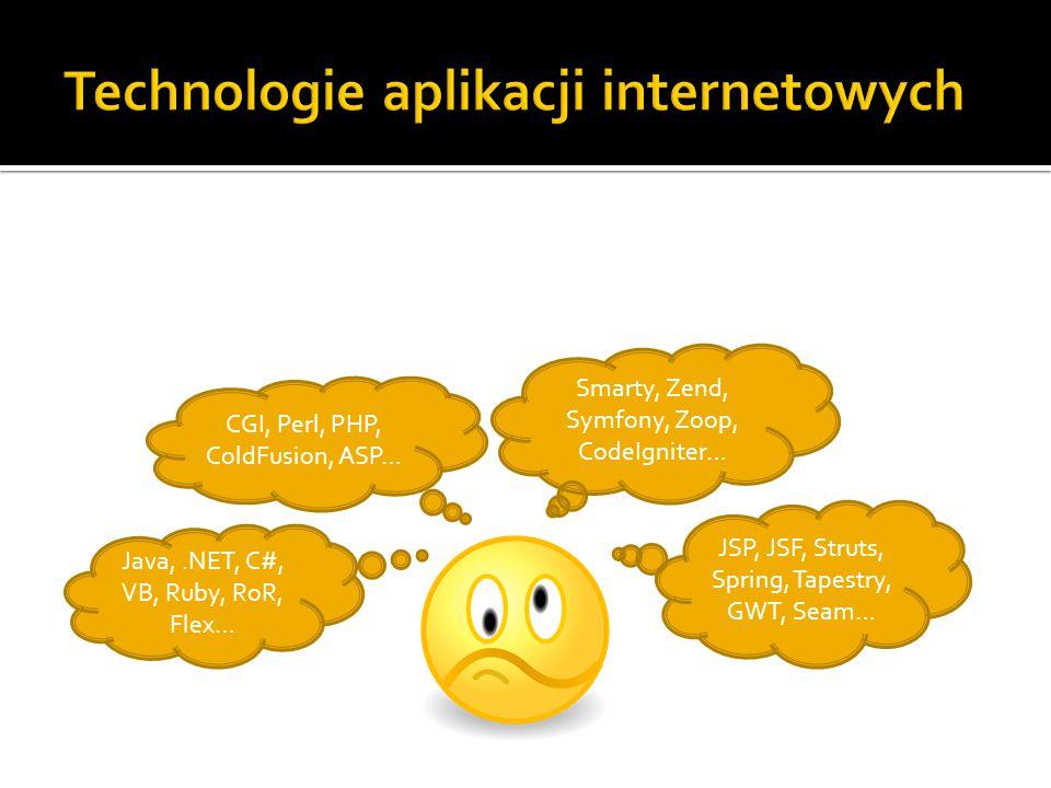 Technologie aplikacji internetowych