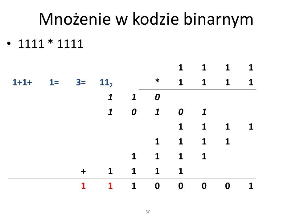 Mnożenie w kodzie binarnym