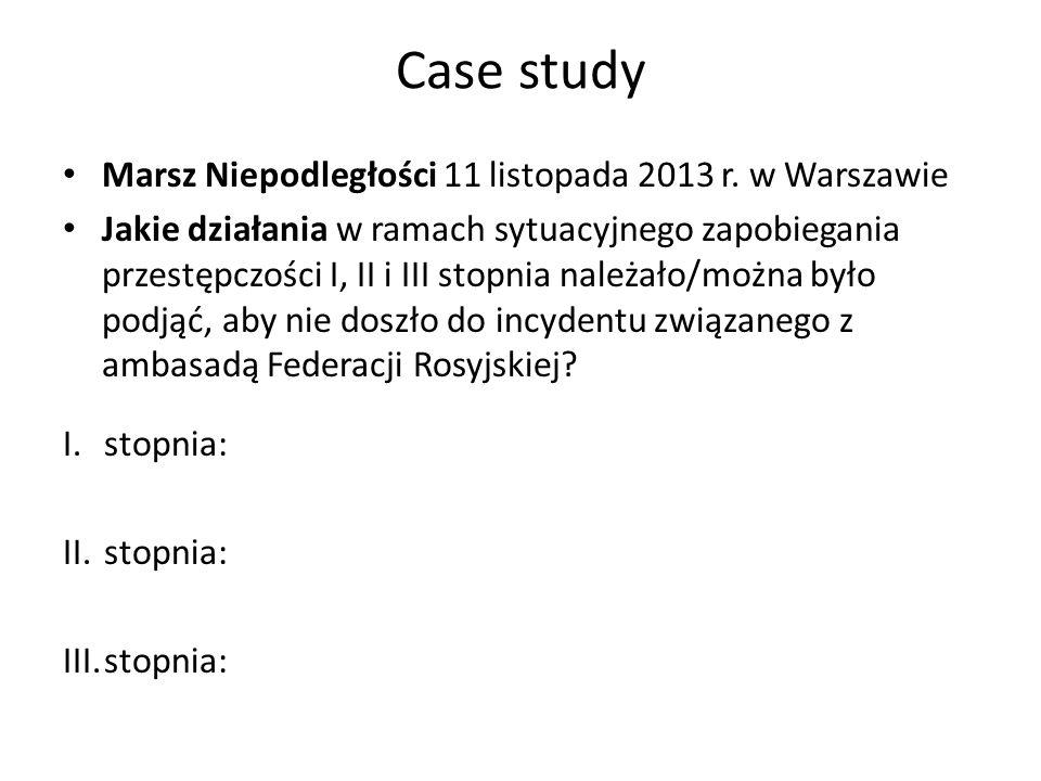 Case study Marsz Niepodległości 11 listopada 2013 r. w Warszawie