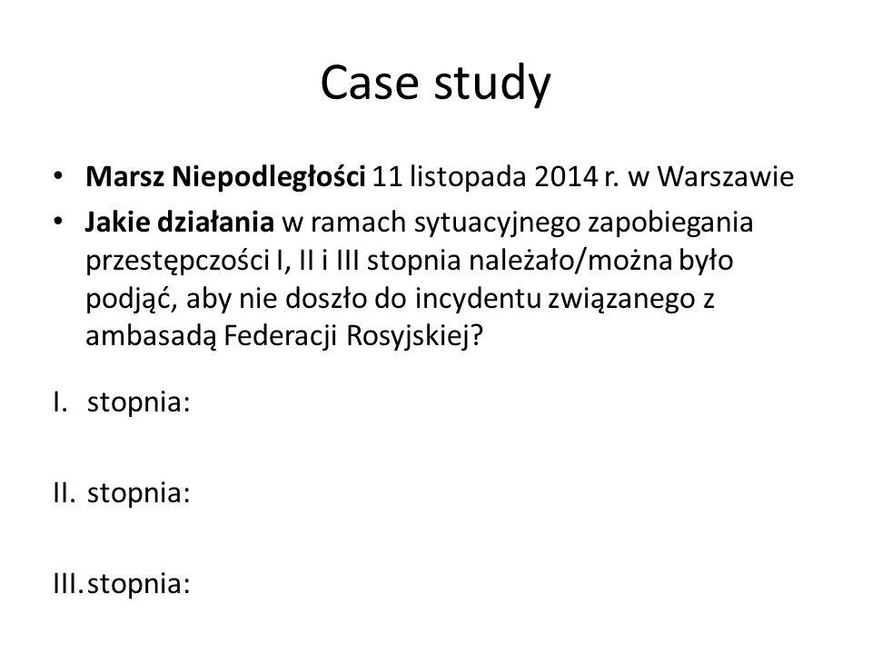 Case study Marsz Niepodległości 11 listopada 2014 r. w Warszawie