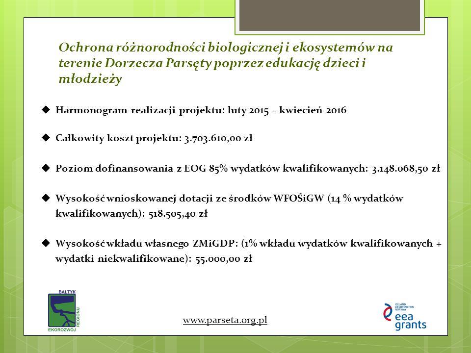 Ochrona różnorodności biologicznej i ekosystemów na terenie Dorzecza Parsęty poprzez edukację dzieci i młodzieży