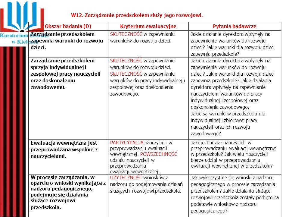 W12. Zarządzanie przedszkolem służy jego rozwojowi.