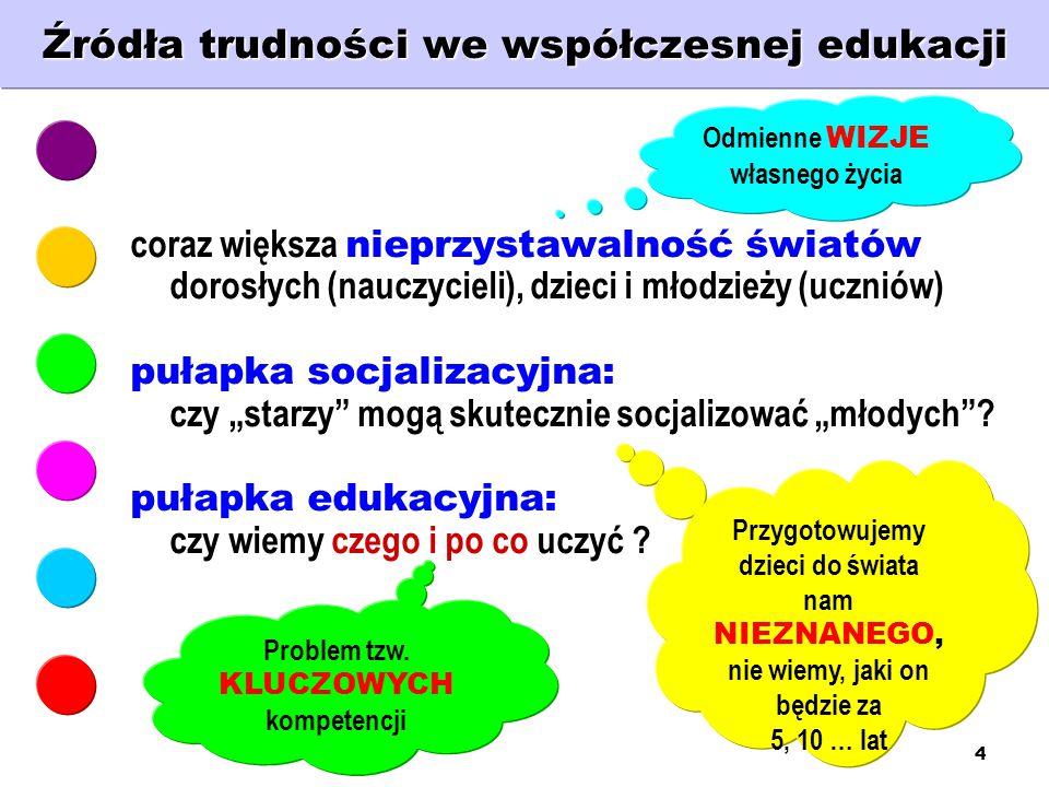 Źródła trudności we współczesnej edukacji