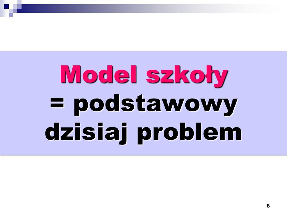 Model szkoły = podstawowy dzisiaj problem