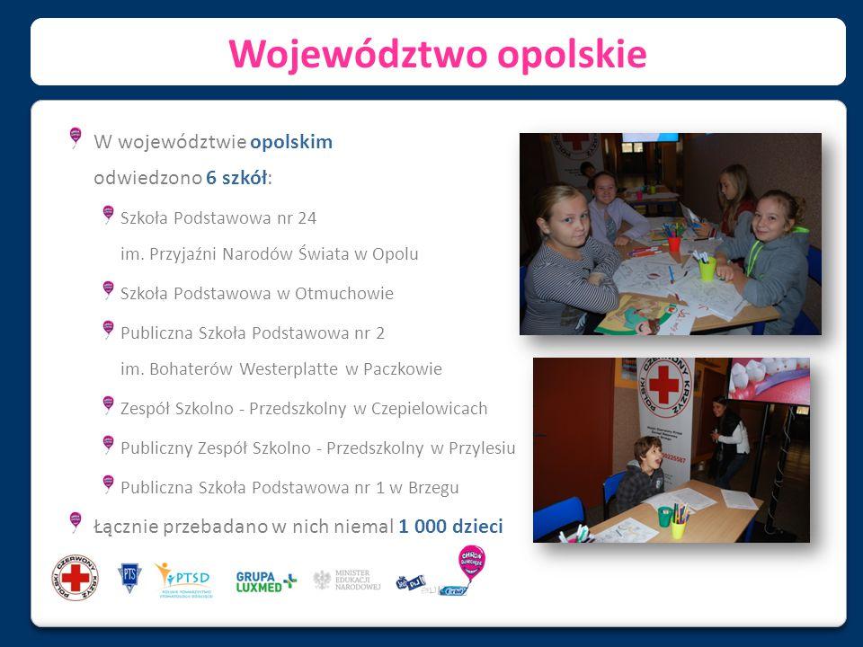 Województwo opolskie W województwie opolskim odwiedzono 6 szkół: