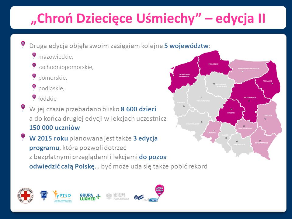 """""""Chroń Dziecięce Uśmiechy – edycja II"""