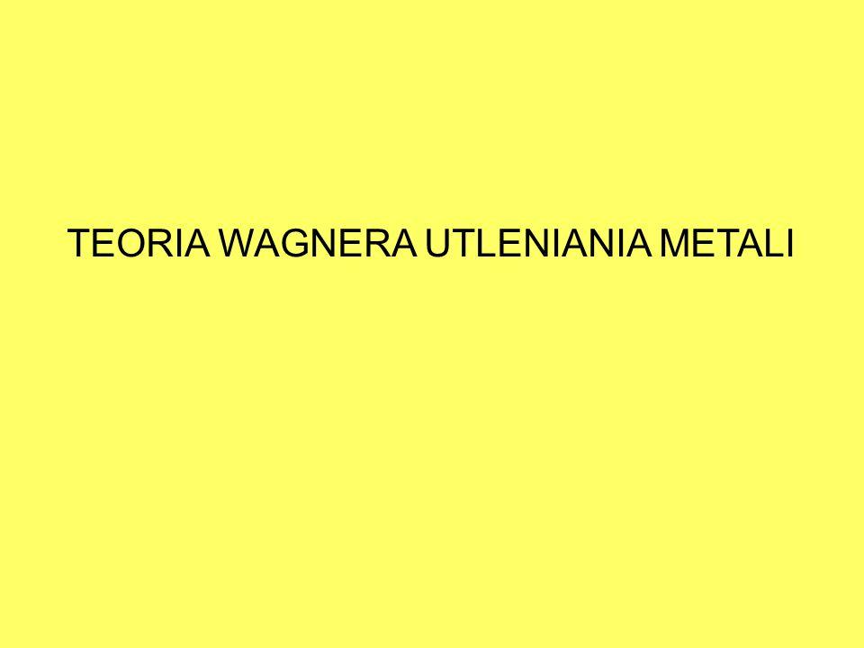 TEORIA WAGNERA UTLENIANIA METALI
