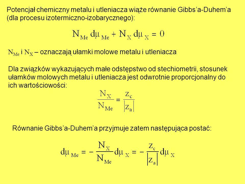 Potencjał chemiczny metalu i utleniacza wiąże równanie Gibbs'a-Duhem'a