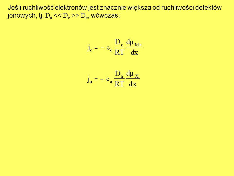 Jeśli ruchliwość elektronów jest znacznie większa od ruchliwości defektów jonowych, tj.