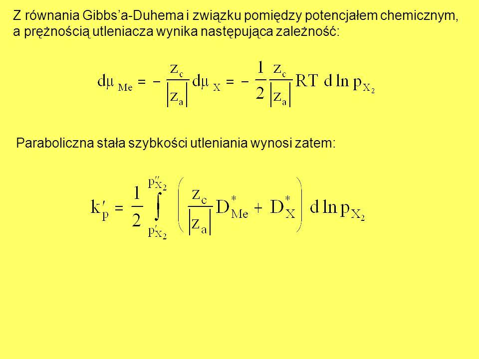 Z równania Gibbs'a-Duhema i związku pomiędzy potencjałem chemicznym, a prężnością utleniacza wynika następująca zależność: