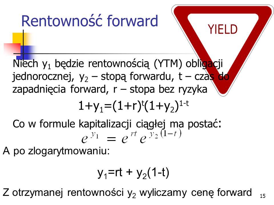 Rentowność forward 1+y1=(1+r)t(1+y2)1-t y1=rt + y2(1-t)