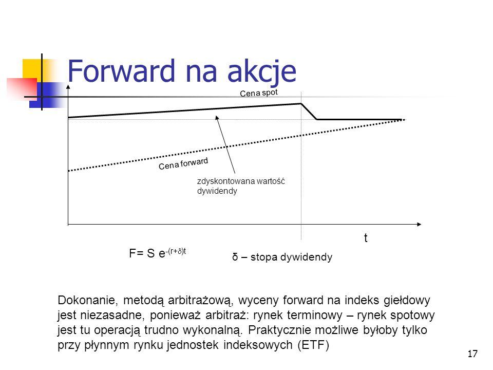 Forward na akcje t F= S e-(r+)t