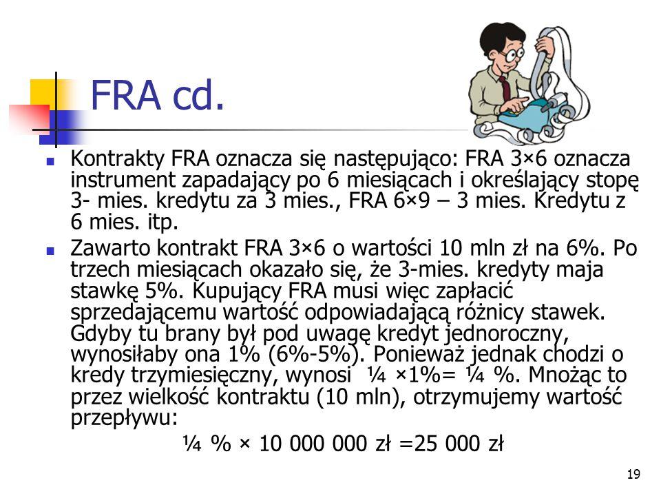 FRA cd.