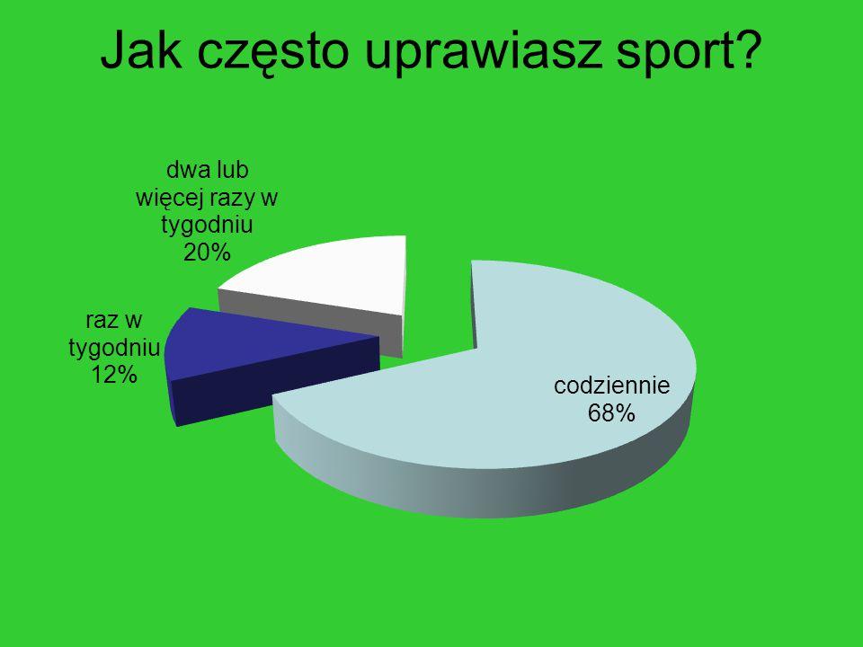 Jak często uprawiasz sport