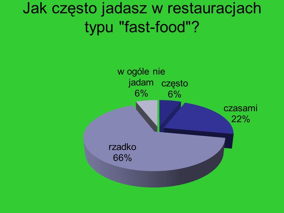 Jak często jadasz w restauracjach typu fast-food