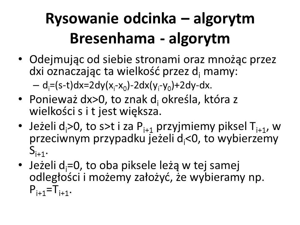 Rysowanie odcinka – algorytm Bresenhama - algorytm