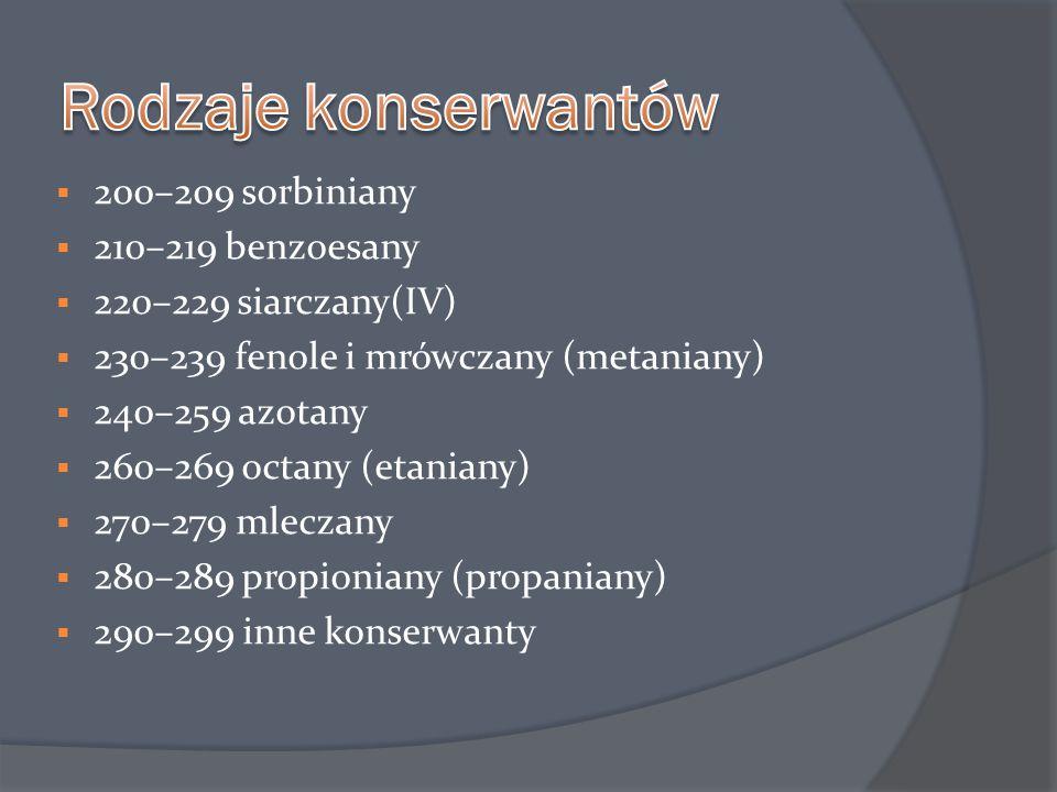 Rodzaje konserwantów 200–209 sorbiniany 210–219 benzoesany