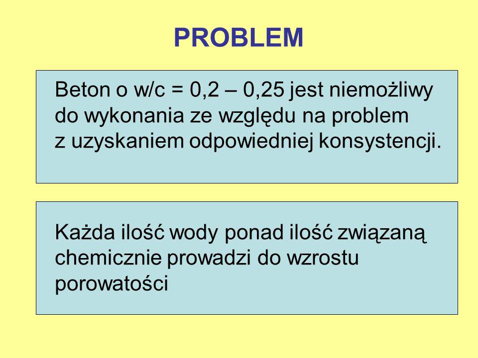 PROBLEM Beton o w/c = 0,2 – 0,25 jest niemożliwy do wykonania ze względu na problem z uzyskaniem odpowiedniej konsystencji.