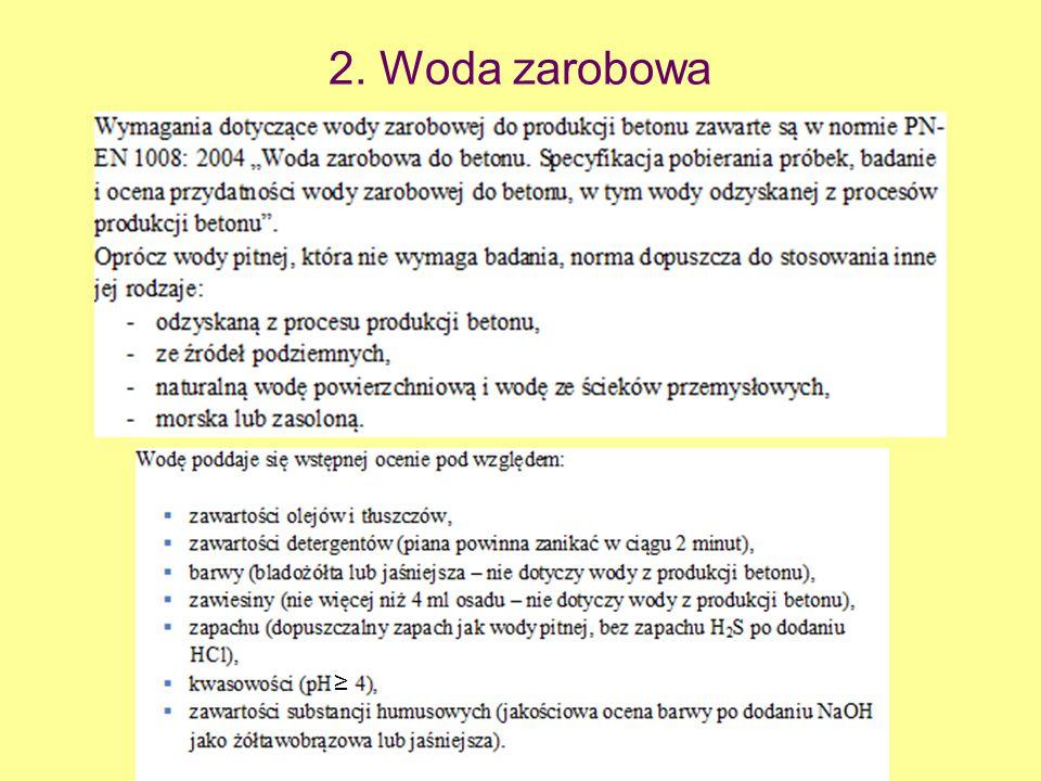 2. Woda zarobowa ≥