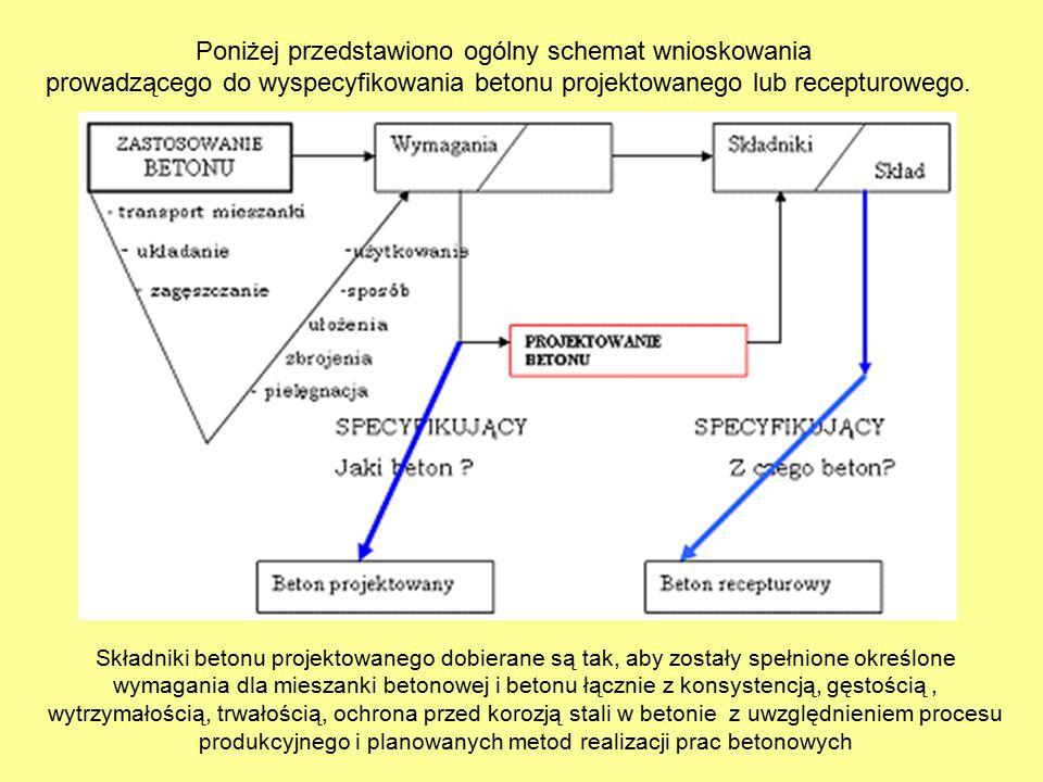 Poniżej przedstawiono ogólny schemat wnioskowania