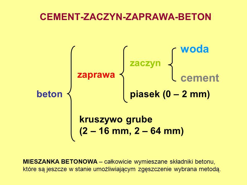 CEMENT-ZACZYN-ZAPRAWA-BETON