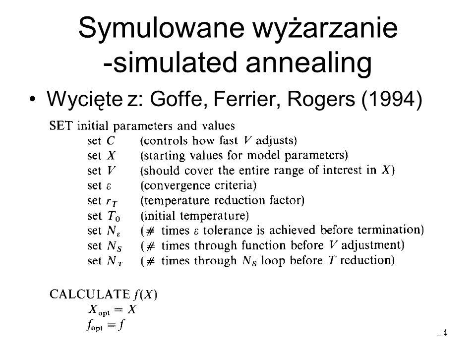 Symulowane wyżarzanie -simulated annealing