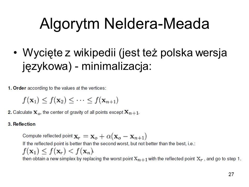 Algorytm Neldera-Meada