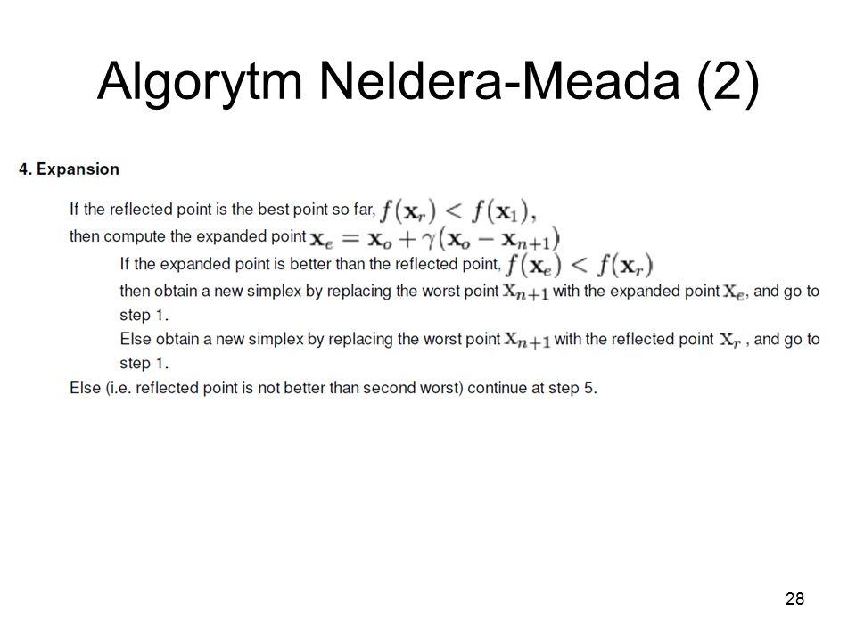 Algorytm Neldera-Meada (2)