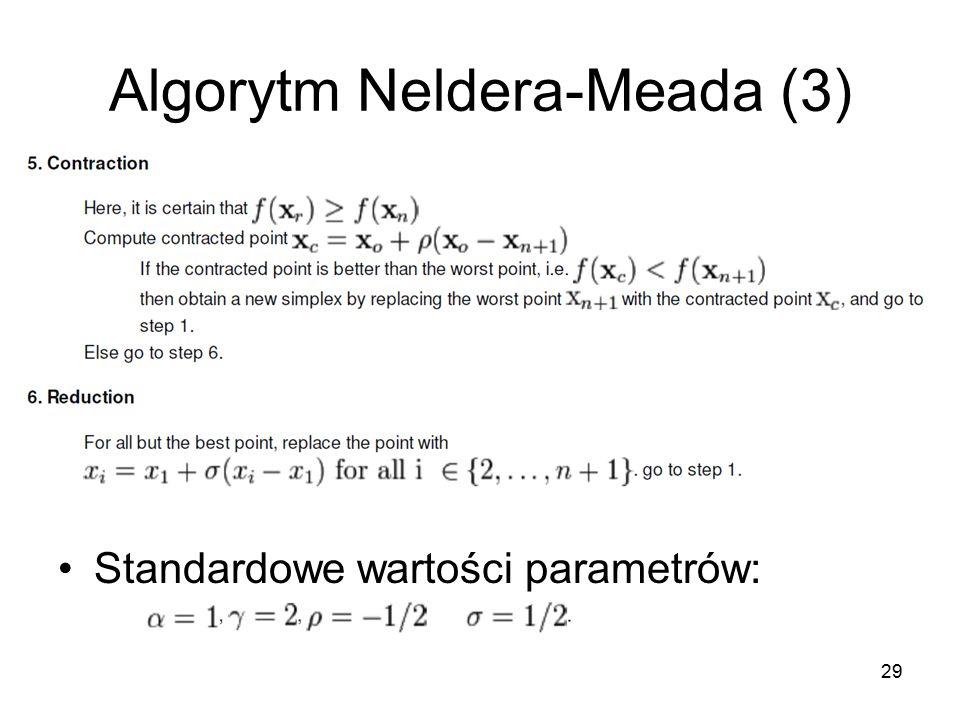 Algorytm Neldera-Meada (3)