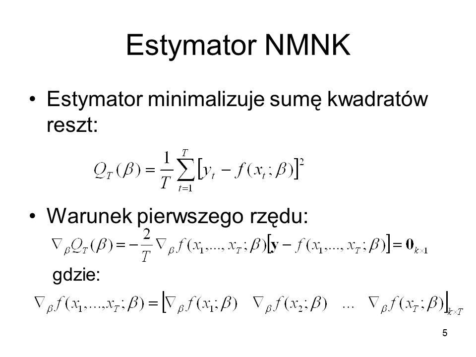 Estymator NMNK Estymator minimalizuje sumę kwadratów reszt: