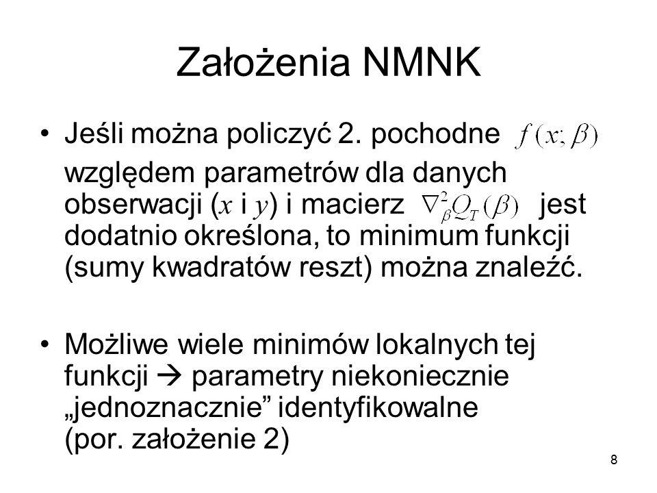 Założenia NMNK Jeśli można policzyć 2. pochodne