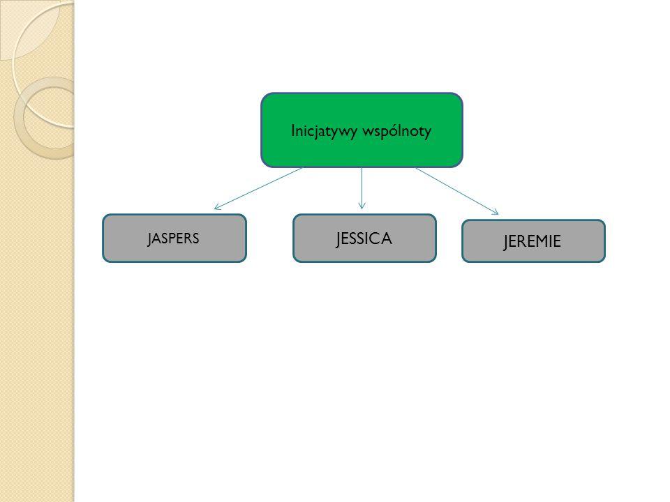 Inicjatywy wspólnoty JASPERS JESSICA JEREMIE