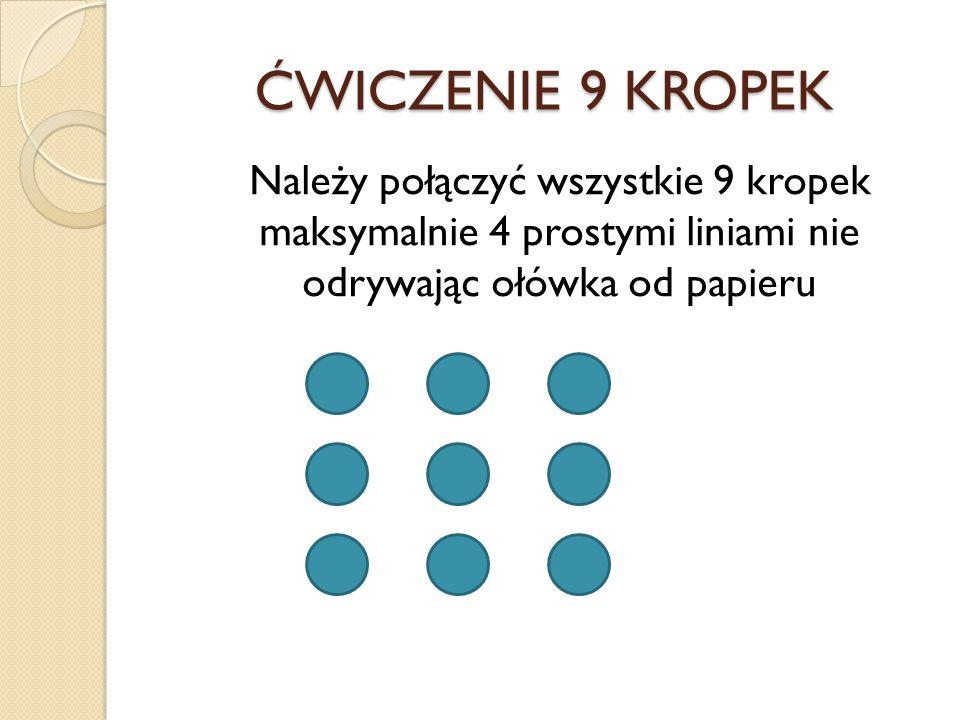 ĆWICZENIE 9 KROPEK Należy połączyć wszystkie 9 kropek maksymalnie 4 prostymi liniami nie odrywając ołówka od papieru.