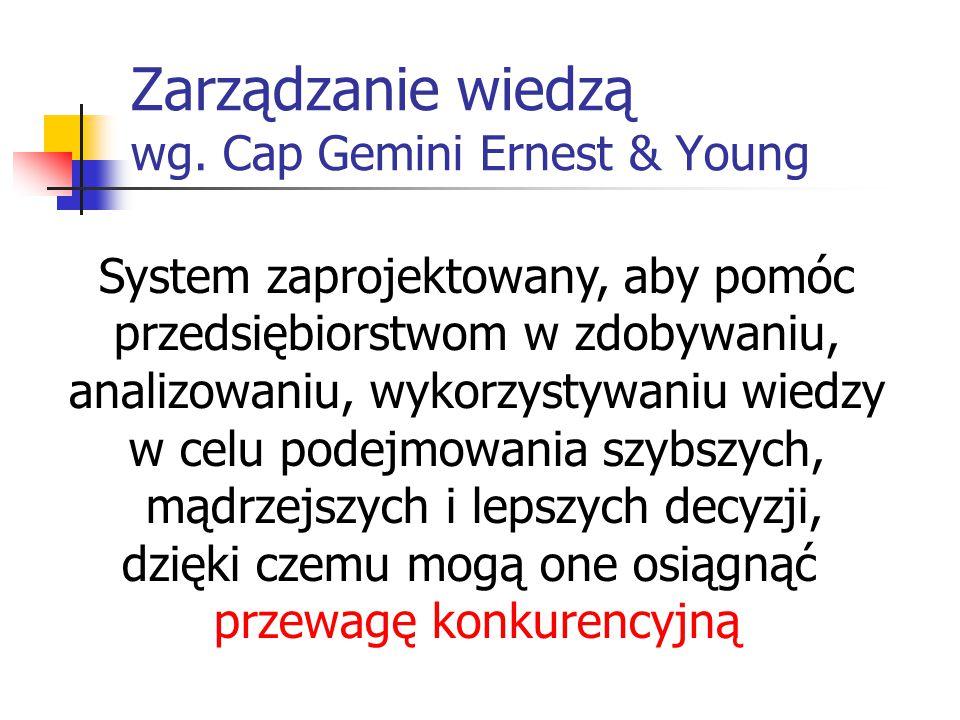 Zarządzanie wiedzą wg. Cap Gemini Ernest & Young